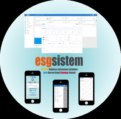 ESG WEB KONTROL